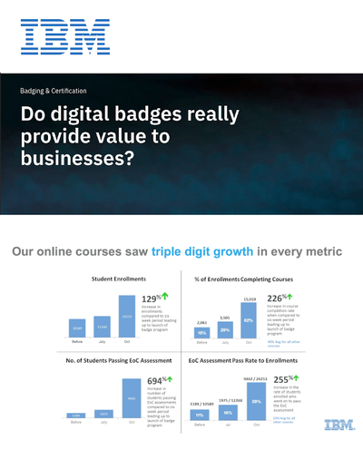 Do digital badges really provide value to businesses? image